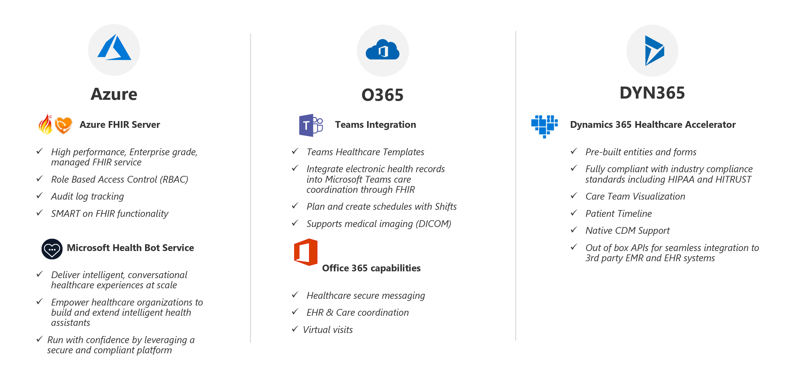 Office 365 – Just another day in the life of a Cloud